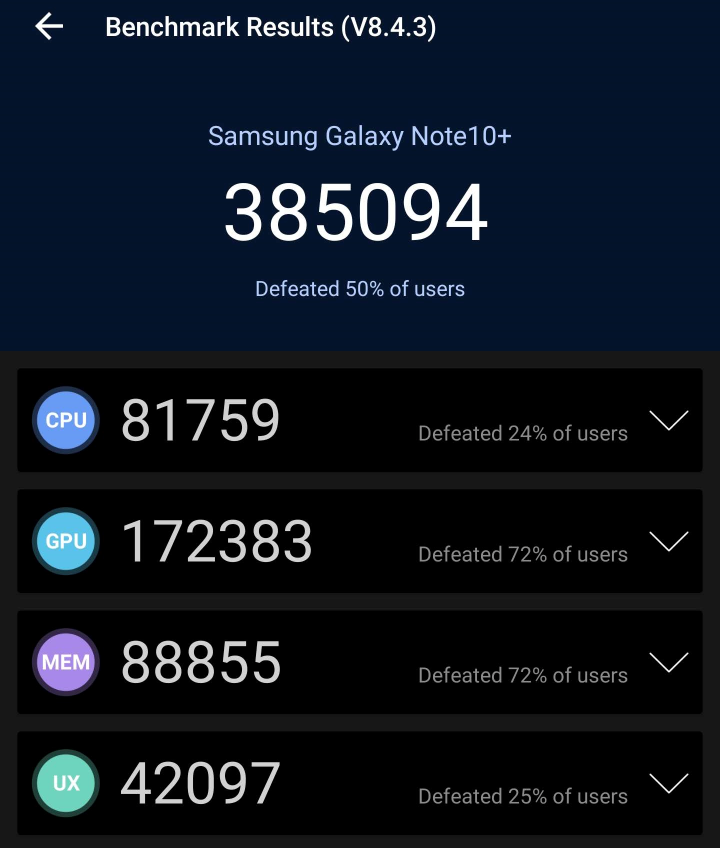 Galaxy Note 10+ AnTuTuスコア