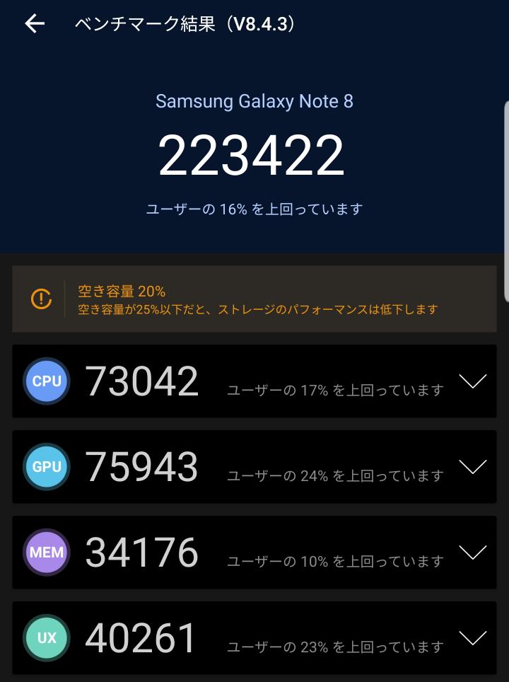 Galaxy Note 8 AnTuTuスコア