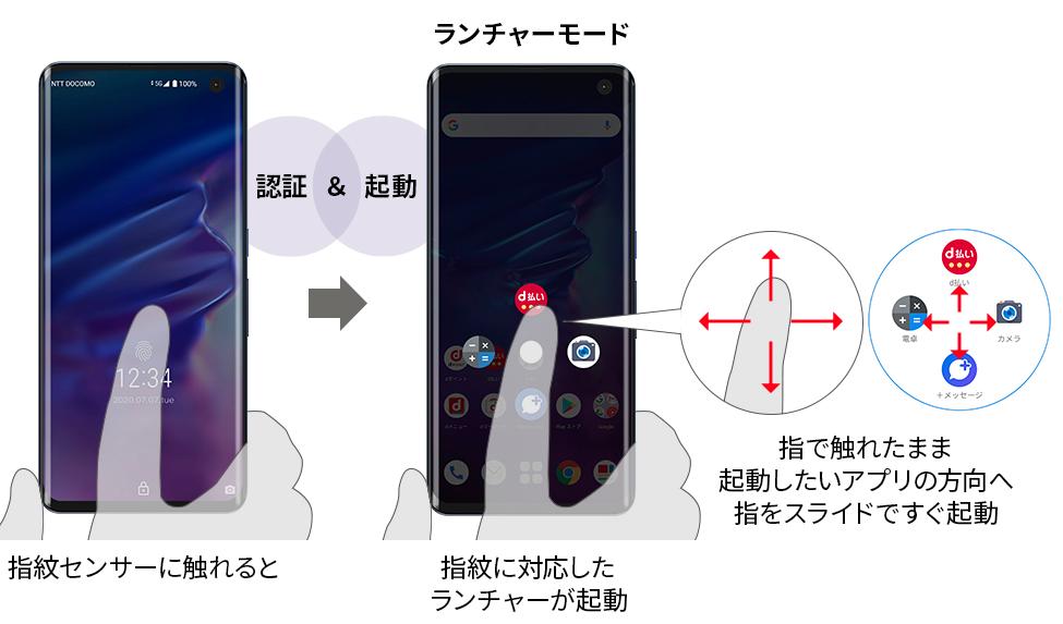 arrows 5G ランチャーモード