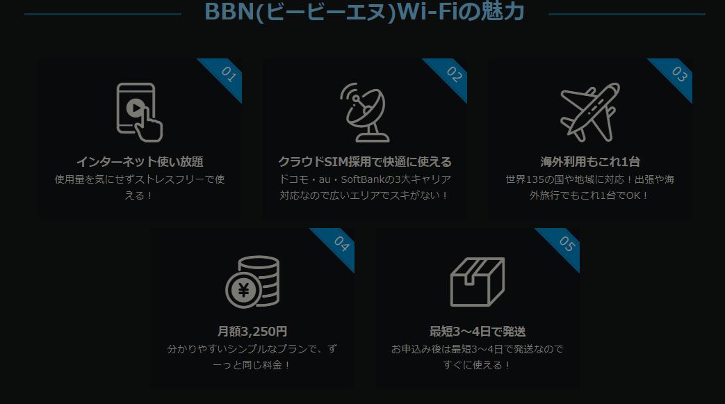 BBN Wi-Fiの魅力