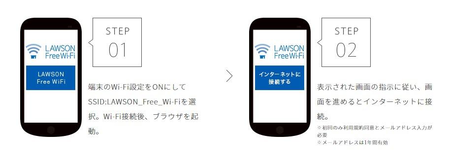 lawson-freewifi