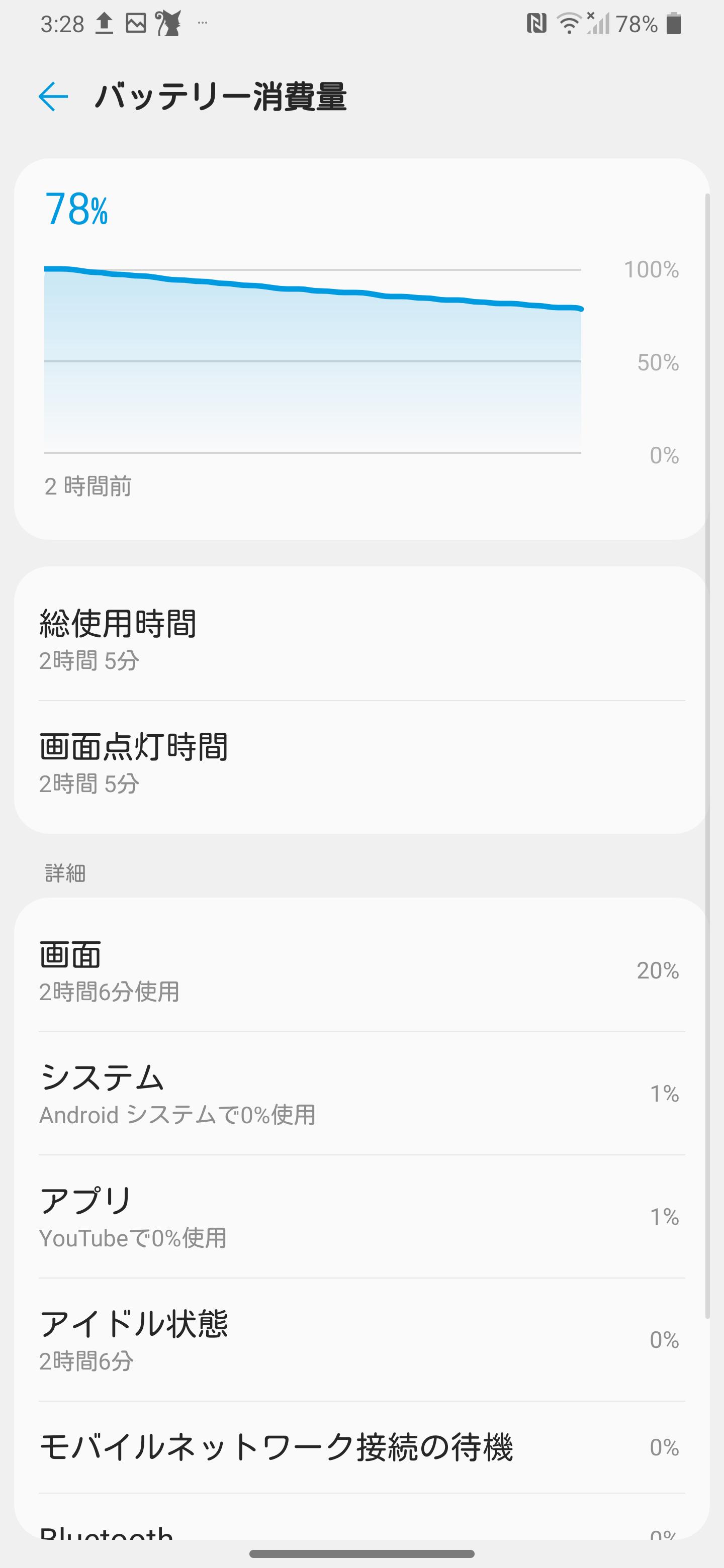 LG style3バッテリー