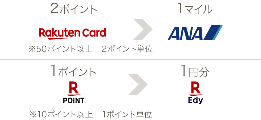 rakuten gold card 05