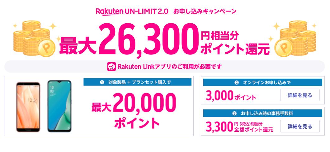 楽天モバイル UN-LIMIT2.0お申し込みキャンペーン