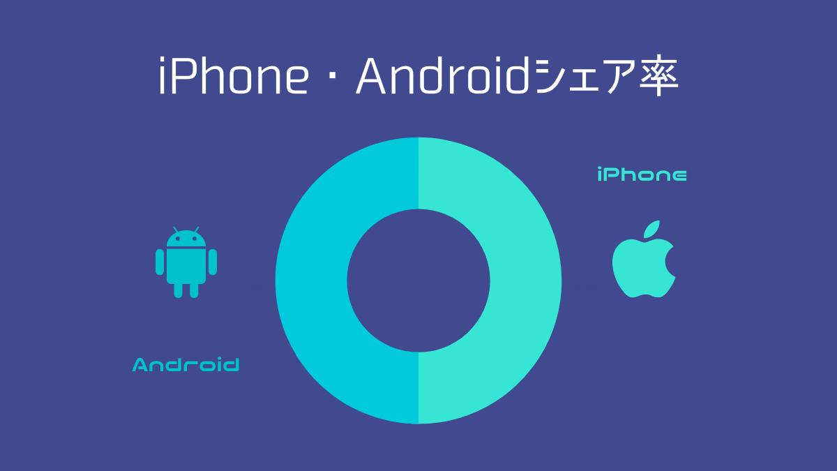 iPhoneシェア率