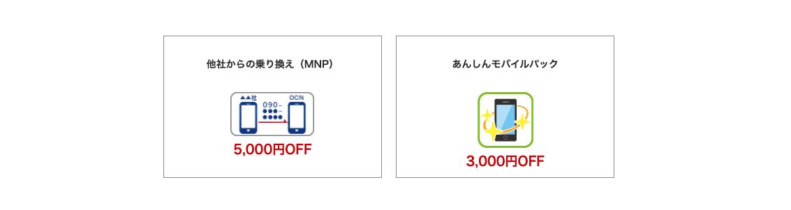 他社からの乗り換えで5,000円OFF