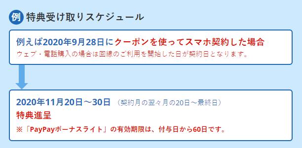 PayPayボーナスライト特典付与スケジュール