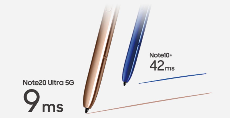 Galaxy Note20 Ultra 5G SCG06