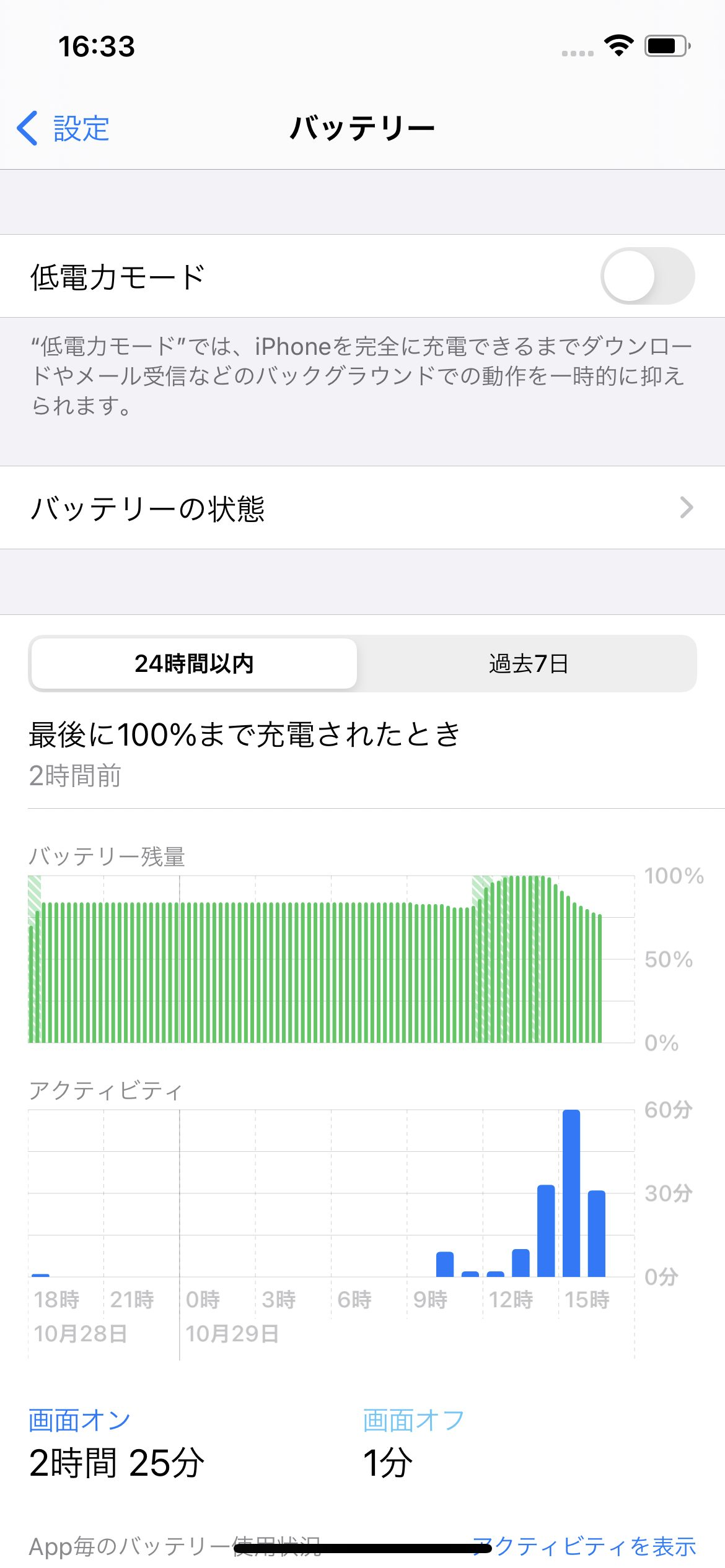 iPhone12 Proバッテリー