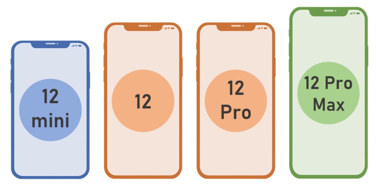 iPhone12シリーズまとめ