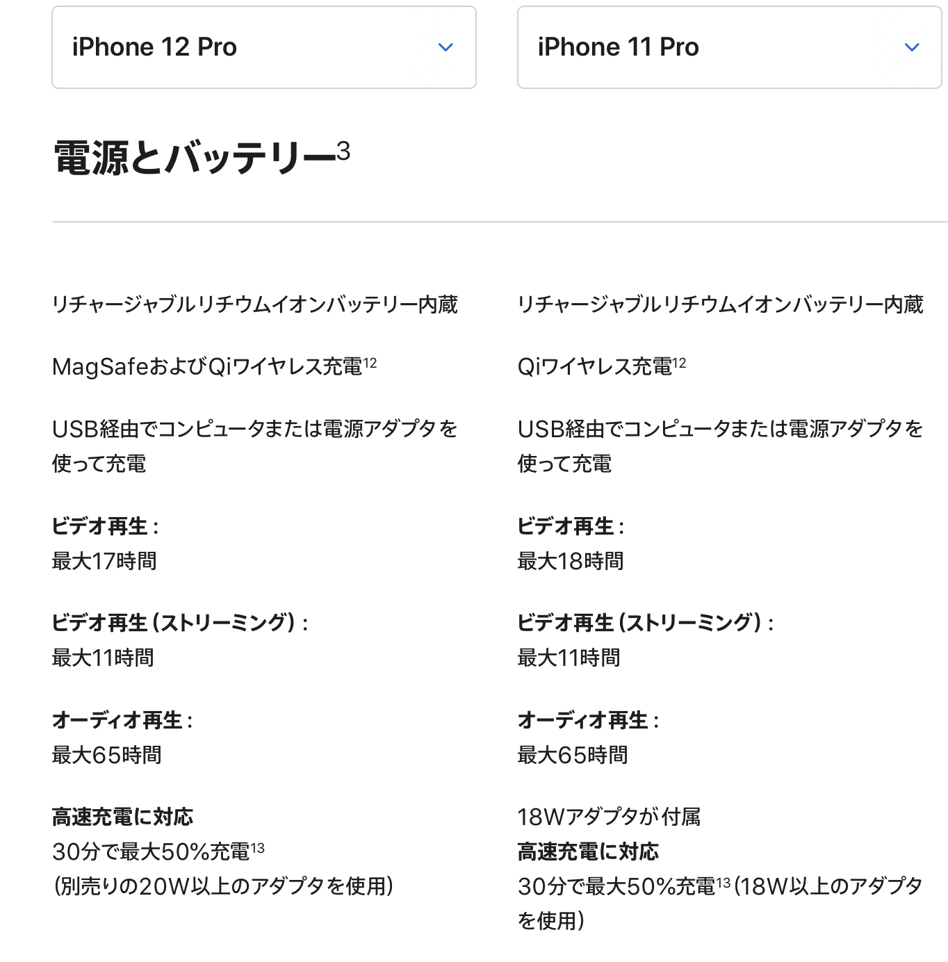 iPhone12 Pro-11 Proバッテリー