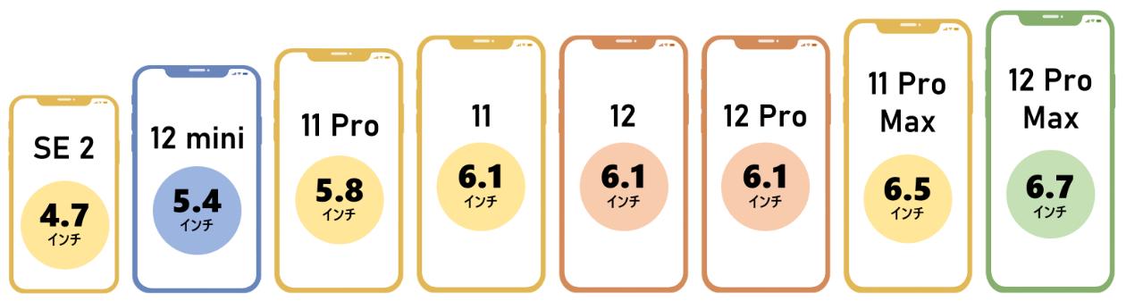 iPhone12とiPhone11のサイズ比較