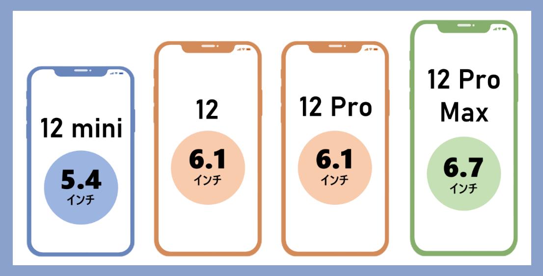 iPhone12のサイズ