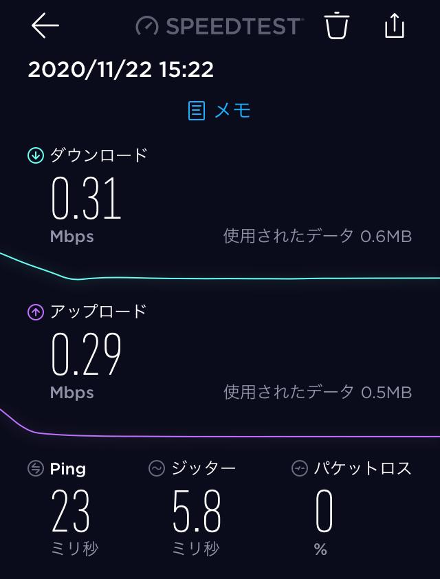 UQモバイル 300kbps