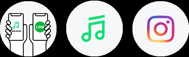 LINEモバイル データフリーオプション
