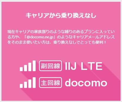 IIJmioとdocomoのデュアルSIM