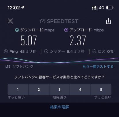 LINEモバイル速度