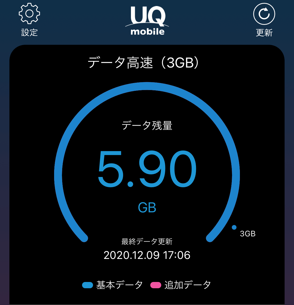 UQモバイルポータルアプリ ホーム画面