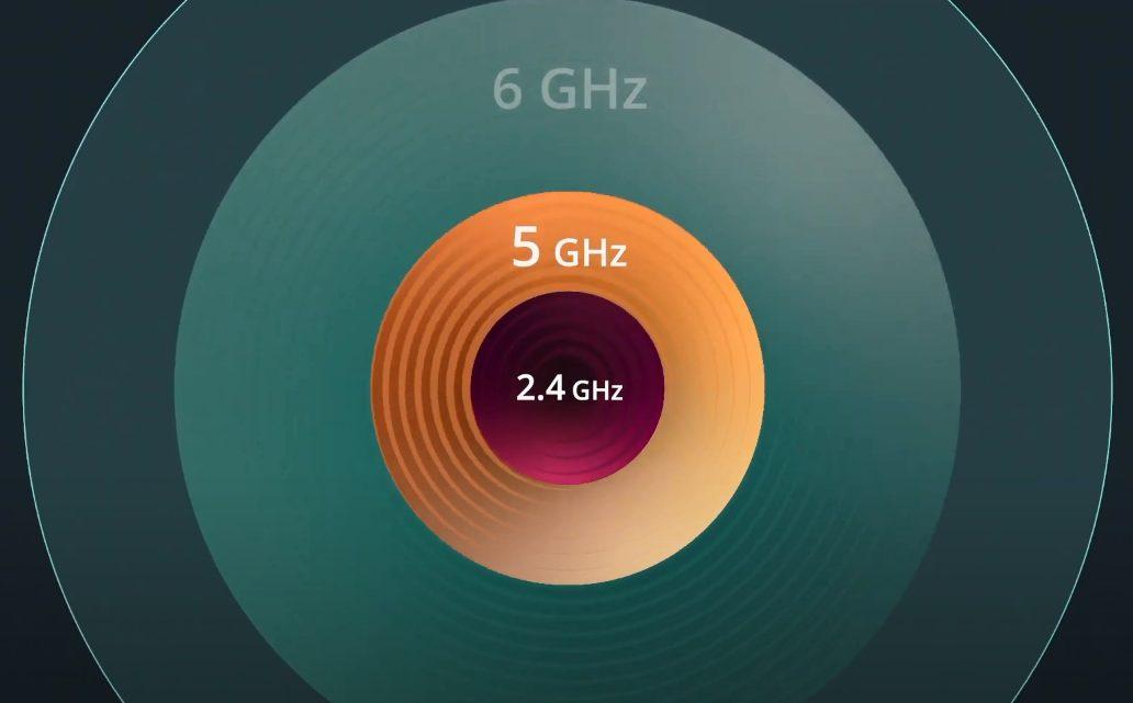 Wi-Fi6Eで使えるヘルツイメージ