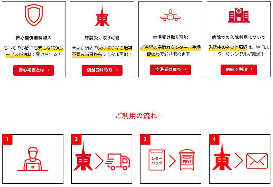 WiFi東京の利用の流れ