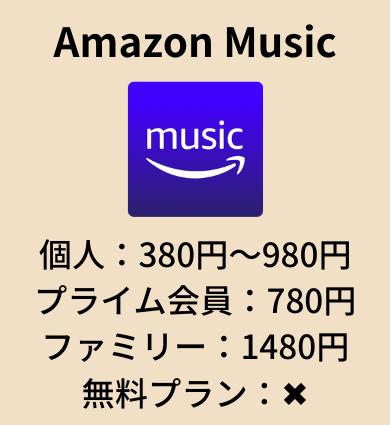 amazonmusic概要
