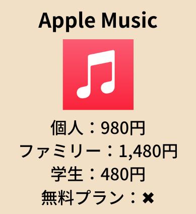 アップルミュージック概要
