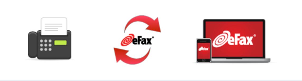 efaxの使い方