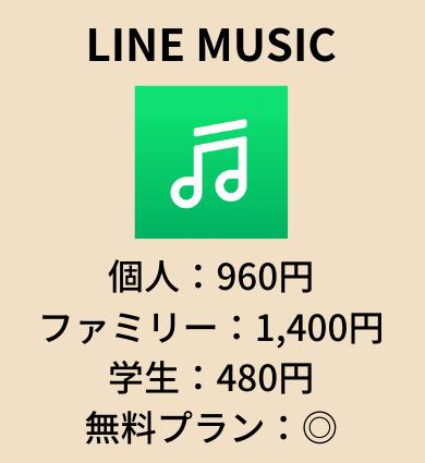 linemusic概要