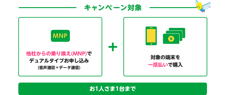 mineo端末価格割引キャンペーン
