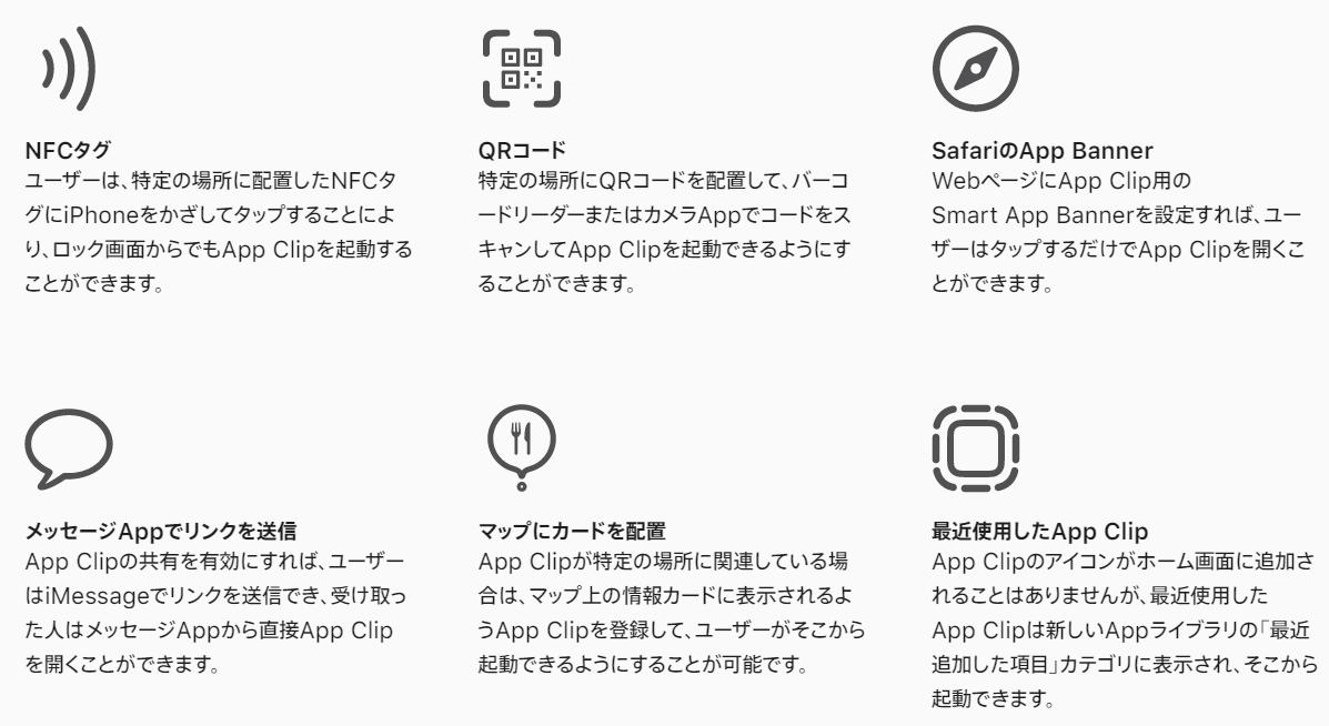 App Clip USE