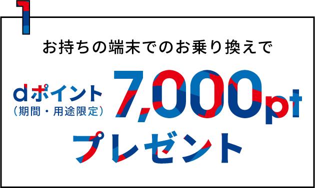 ahamo7,000ポイントキャンペーン