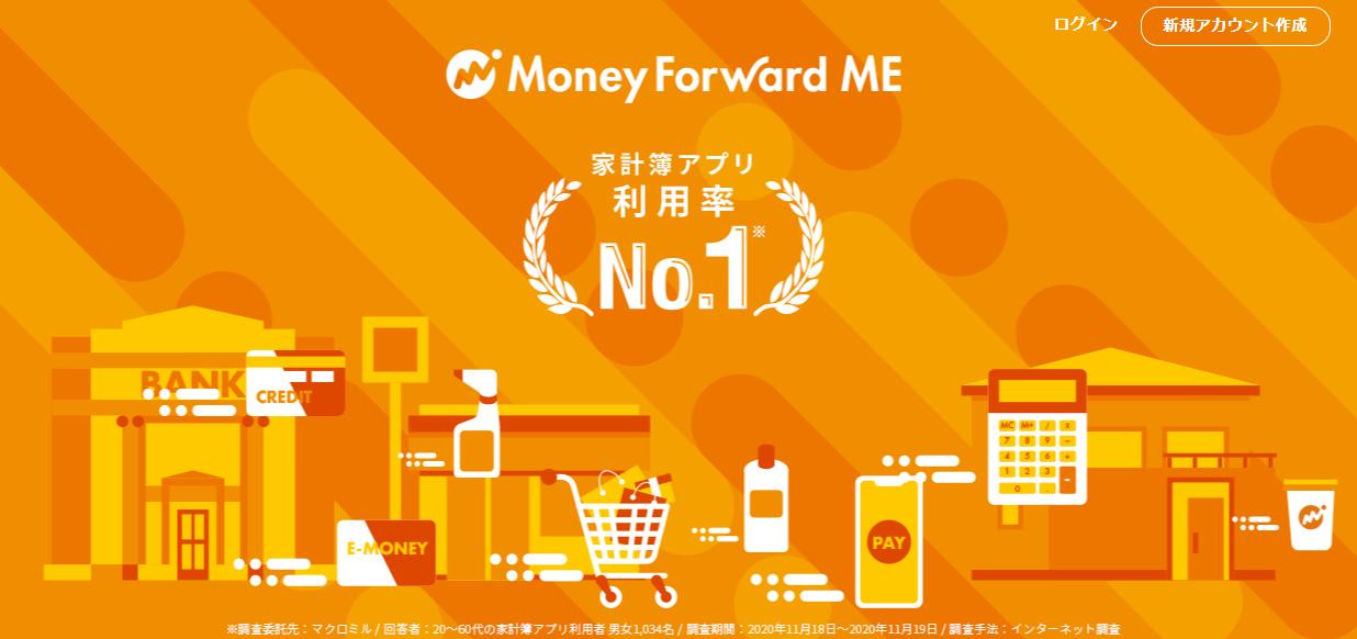 Money Forward ME
