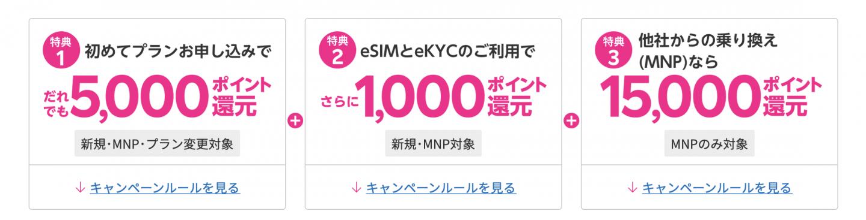楽天モバイル eSIMキャンペーン