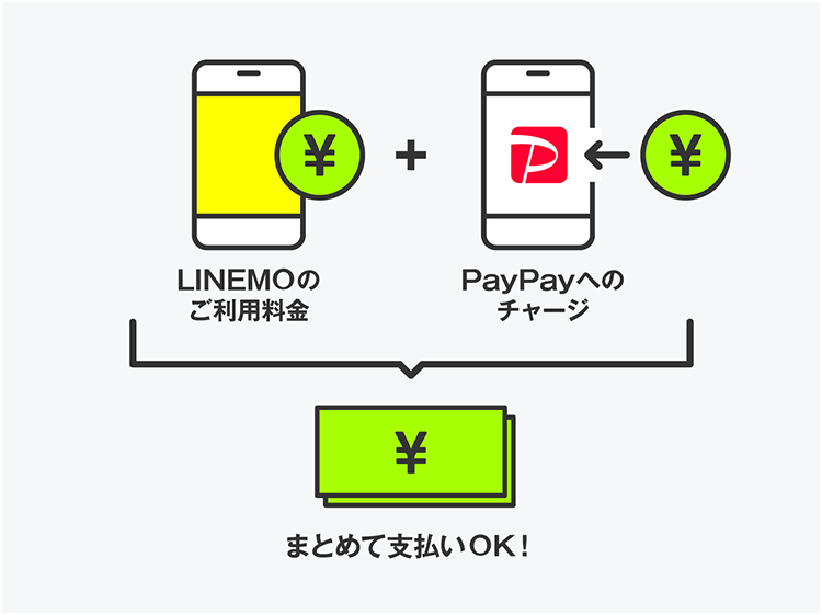 PayPay LINEMO