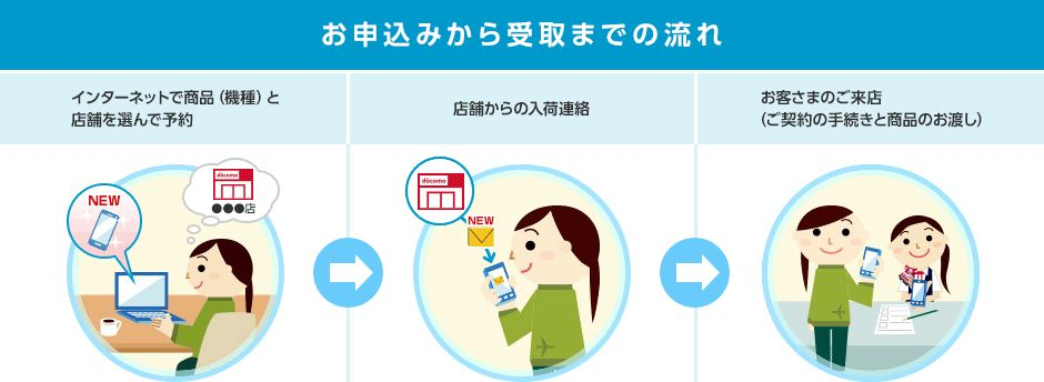 コジマでiPhoneを予約(ドコモ)