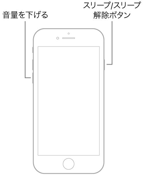 iPhone 7の強制再起動に使うボタン