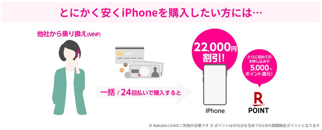 楽天モバイル27000円相当還元