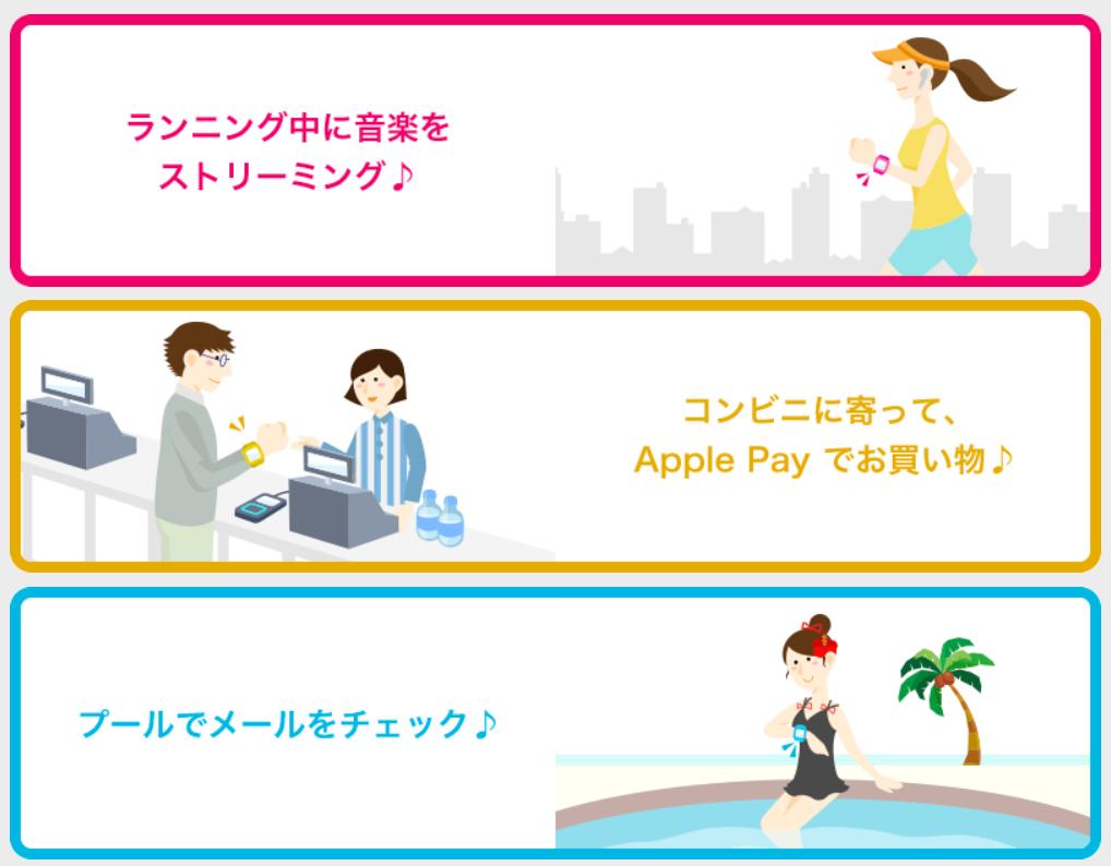 Apple Watch モバイル通信サービス