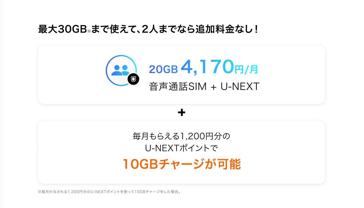 y.u mobileのシェア U-NEXTプラン