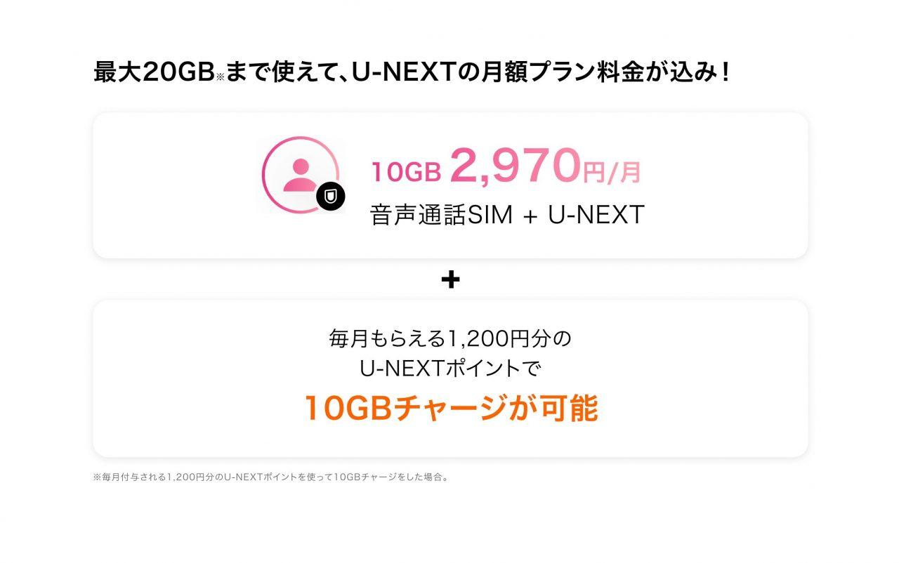 y.u mobileのシングル U-NEXTプラン
