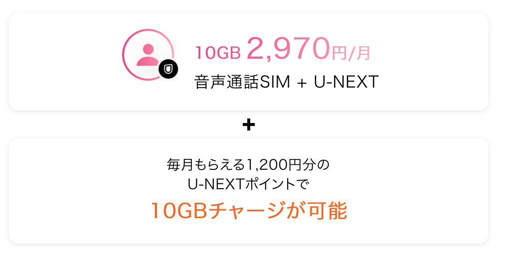 シングル U-NEXTプラン