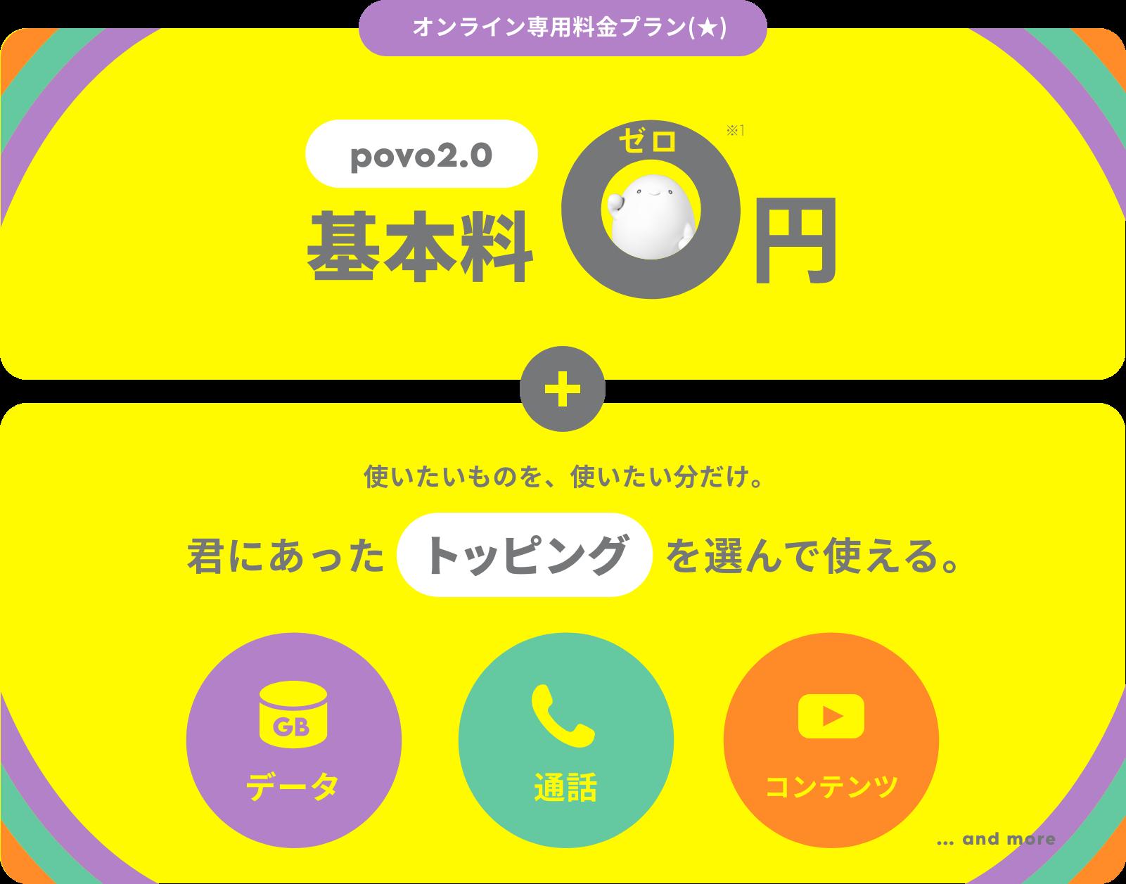 povo2.0の料金