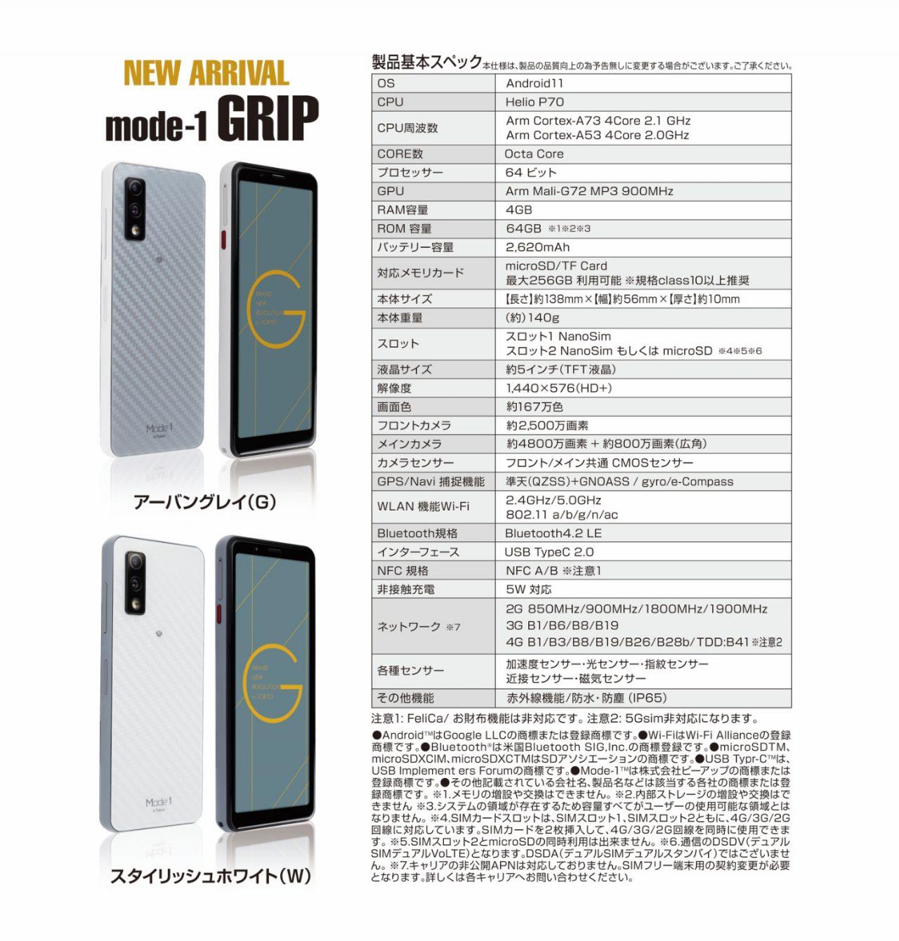 Mode1 GRIP