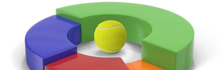 スラムトラッカー(SlamTracker)でテニスの試合を分析しよう